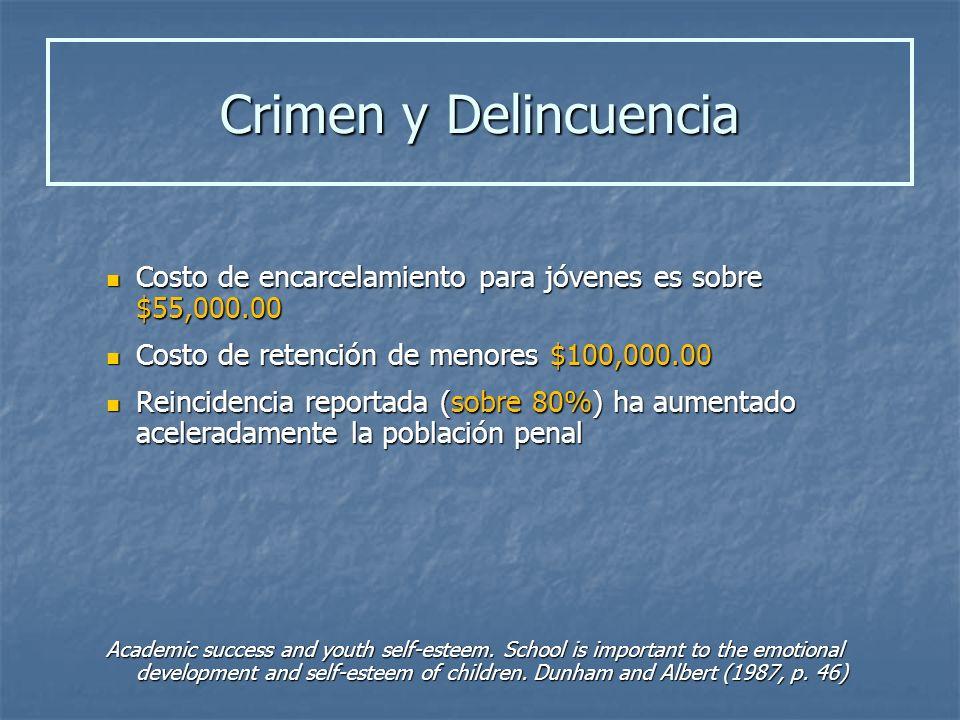 Crimen y Delincuencia Costo de encarcelamiento para jóvenes es sobre $55,000.00. Costo de retención de menores $100,000.00.