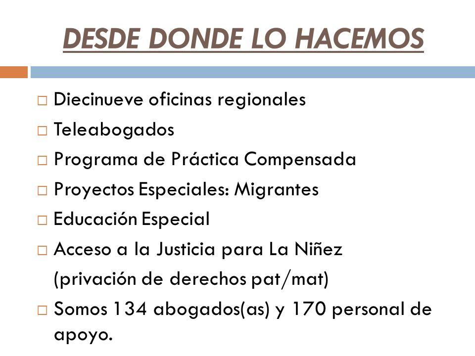 DESDE DONDE LO HACEMOS Diecinueve oficinas regionales Teleabogados