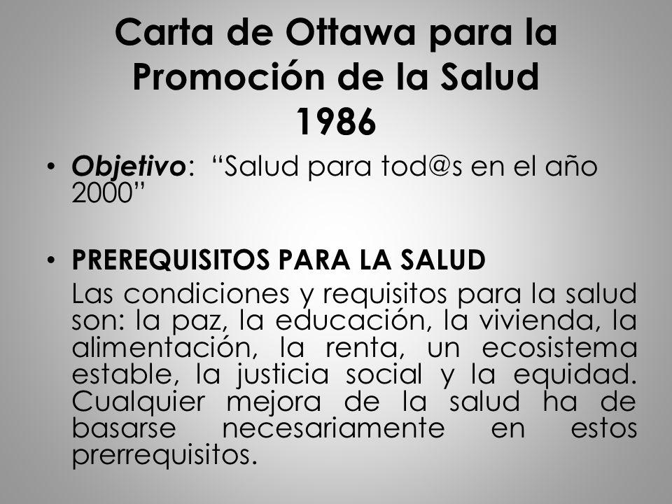 Carta de Ottawa para la Promoción de la Salud 1986