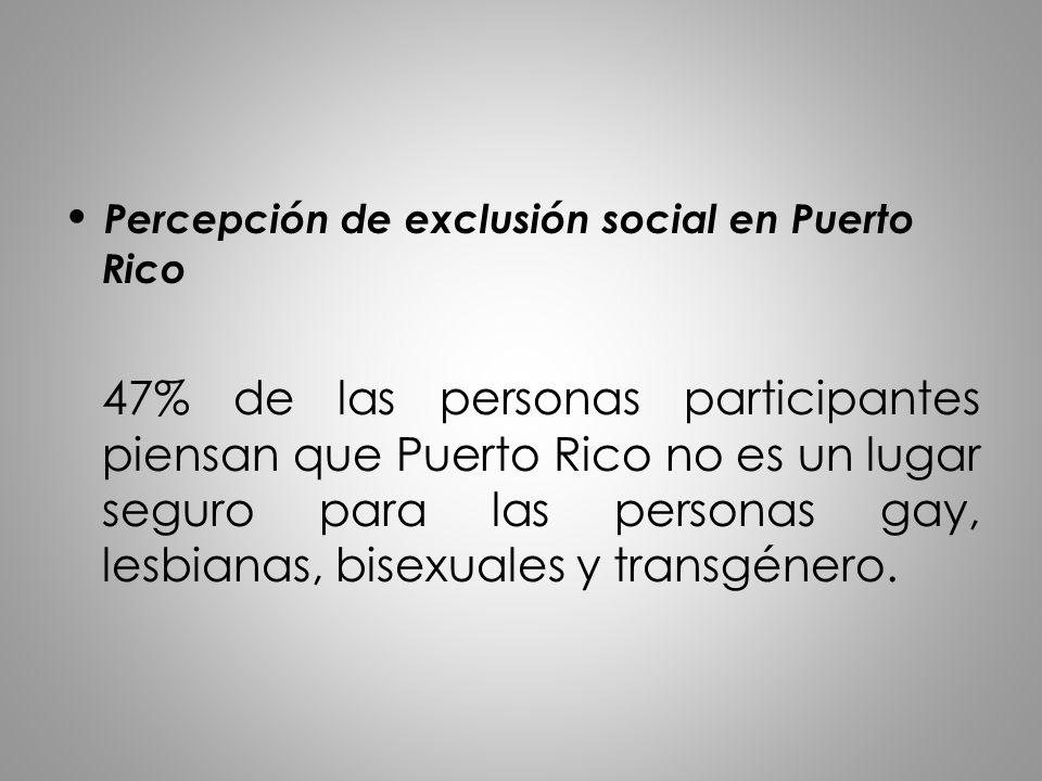 • Percepción de exclusión social en Puerto Rico 47% de las personas participantes piensan que Puerto Rico no es un lugar seguro para las personas gay, lesbianas, bisexuales y transgénero.
