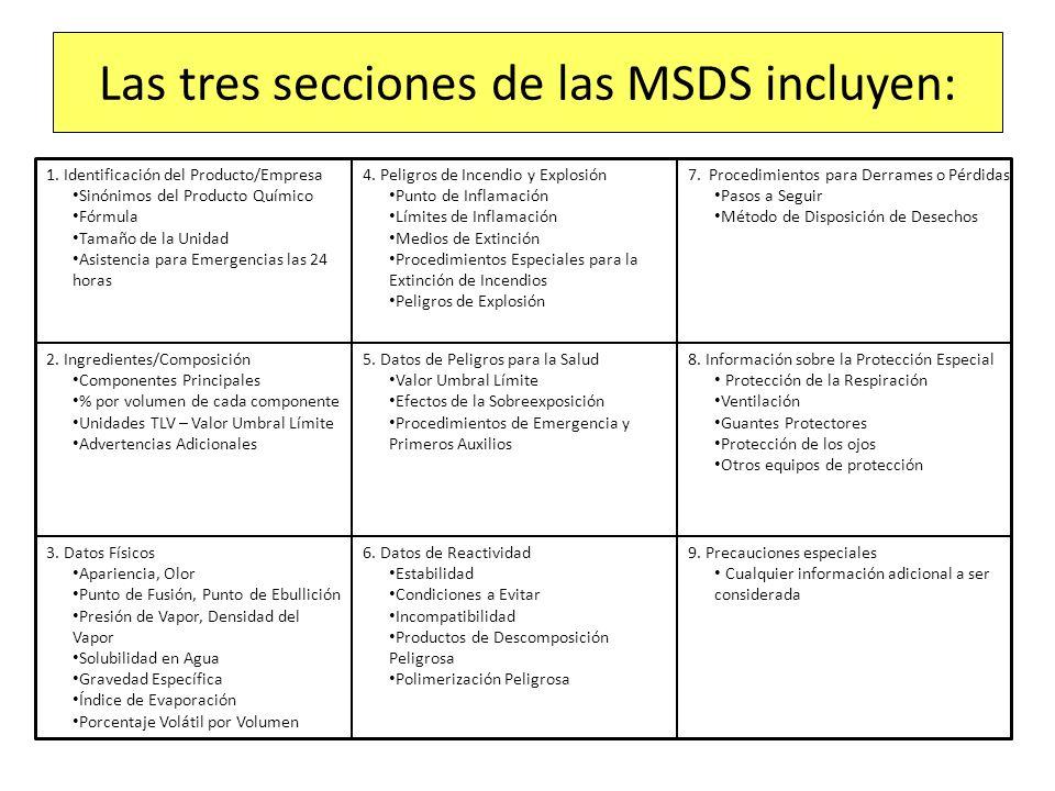 Las tres secciones de las MSDS incluyen: