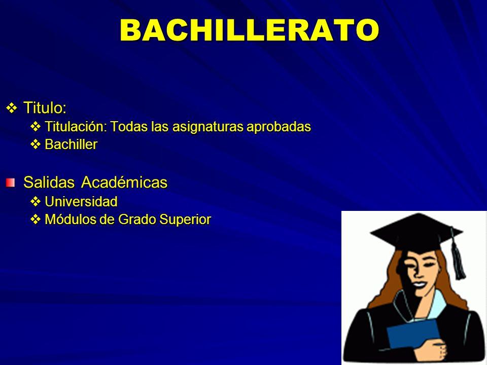 BACHILLERATO Titulo: Salidas Académicas