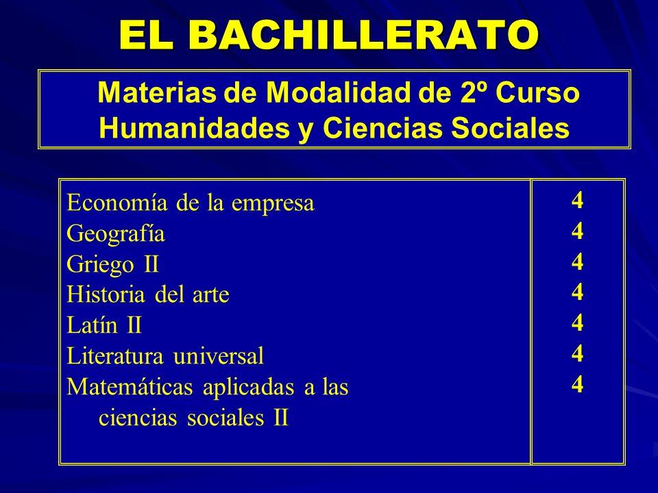 Materias de Modalidad de 2º Curso Humanidades y Ciencias Sociales