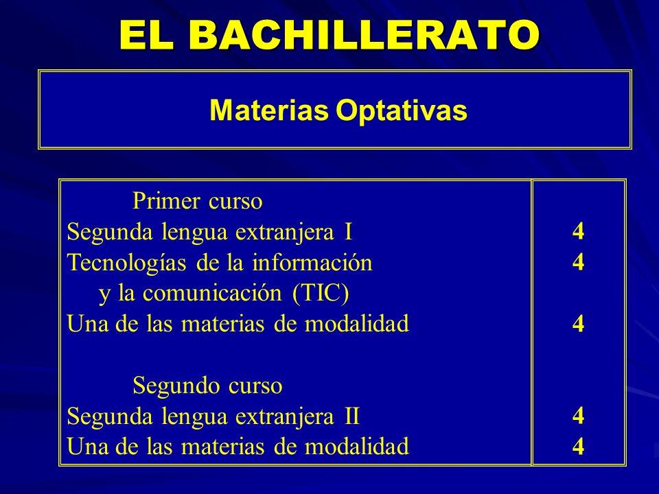 EL BACHILLERATO Materias Optativas Primer curso
