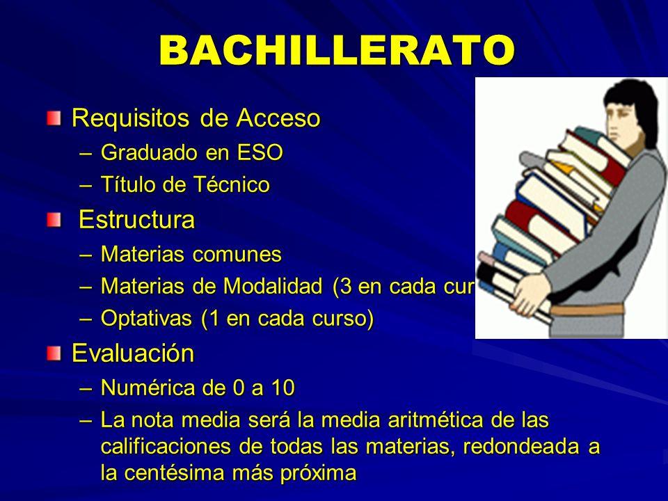 BACHILLERATO Requisitos de Acceso Estructura Evaluación