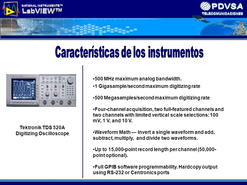 Control Monitoreo Y Almacenamiento Mediante Labviewtm De