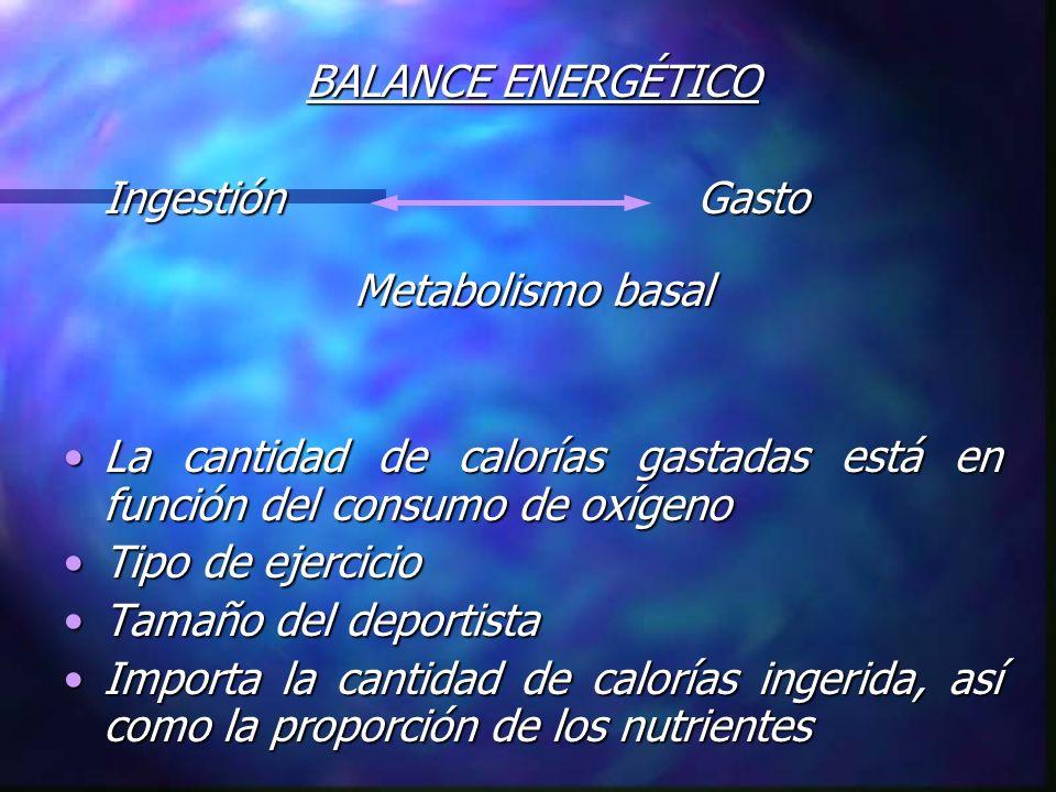 BALANCE ENERGÉTICO Ingestión Gasto. Metabolismo basal. La cantidad de calorías gastadas está en función del consumo de oxígeno.