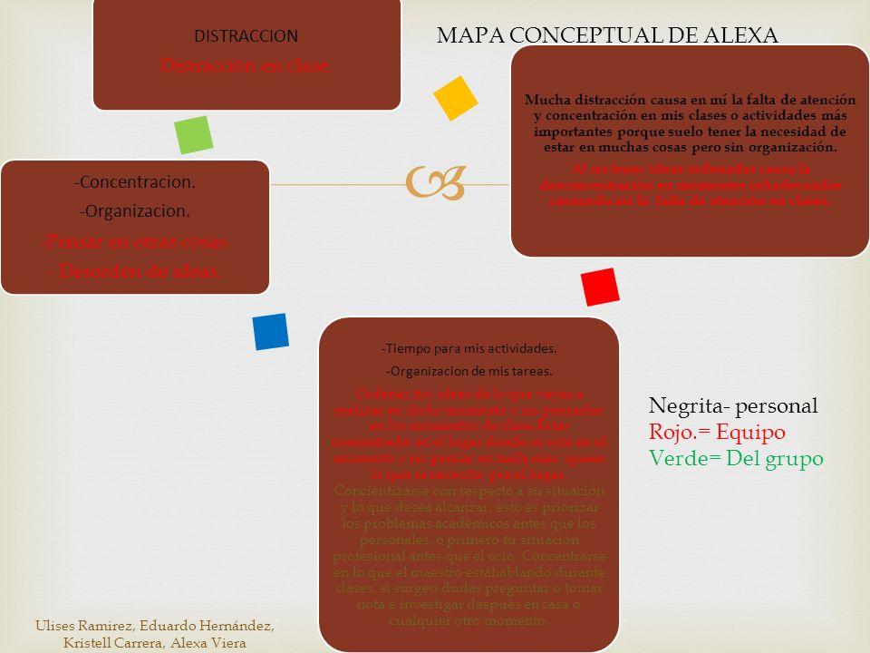MAPA CONCEPTUAL DE ALEXA
