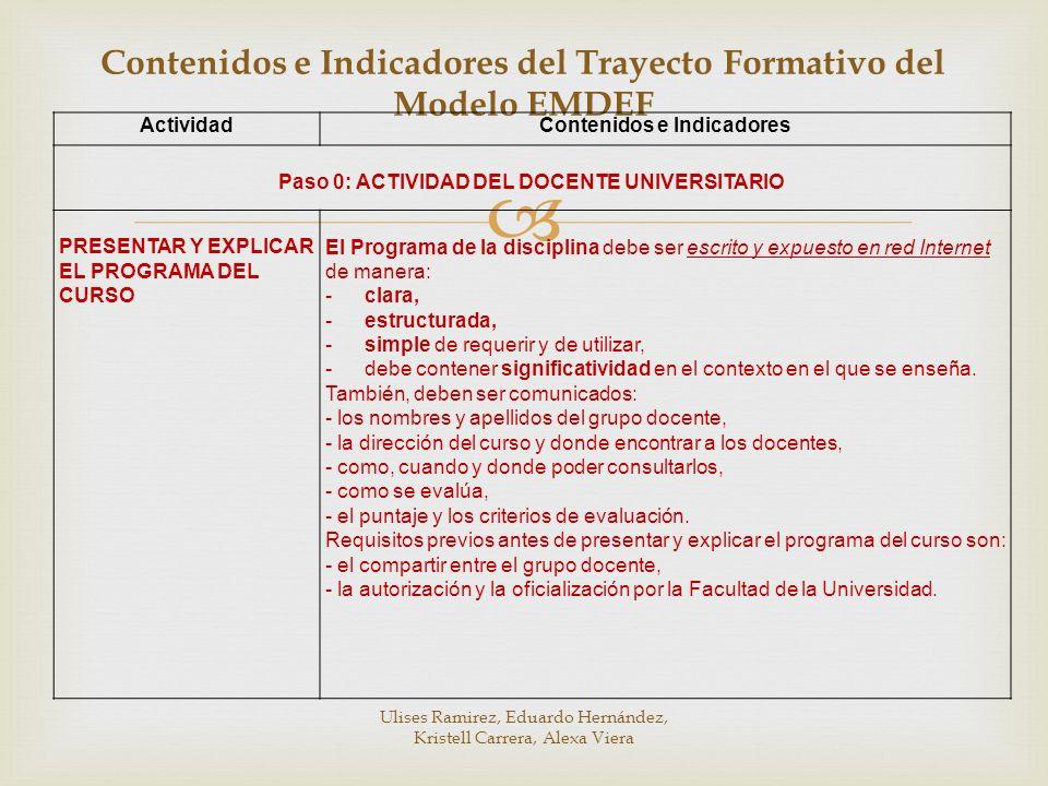 Contenidos e Indicadores del Trayecto Formativo del Modelo EMDEF