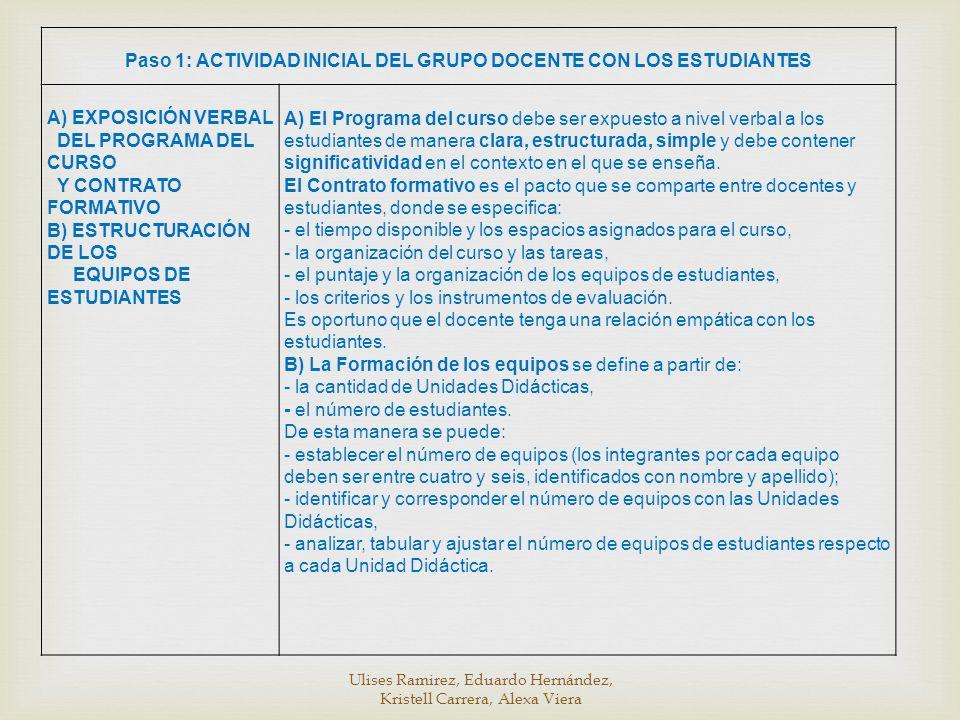 Paso 1: ACTIVIDAD INICIAL DEL GRUPO DOCENTE CON LOS ESTUDIANTES