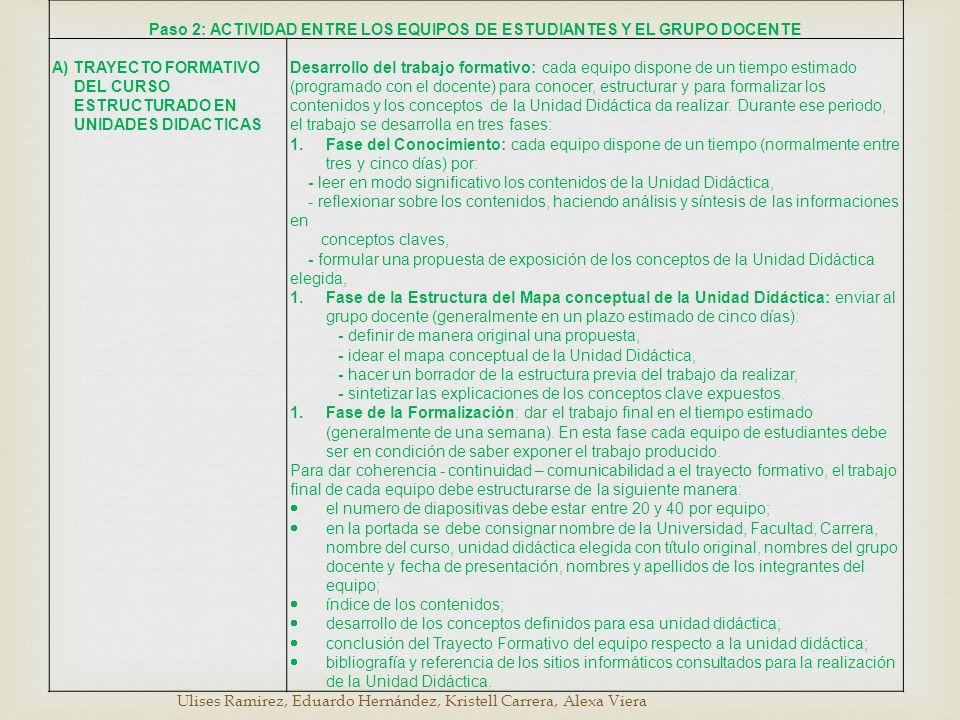 Paso 2: ACTIVIDAD ENTRE LOS EQUIPOS DE ESTUDIANTES Y EL GRUPO DOCENTE
