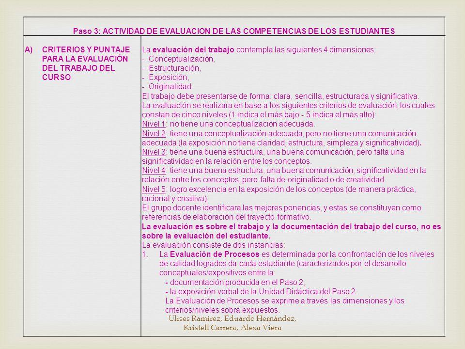 Paso 3: ACTIVIDAD DE EVALUACION DE LAS COMPETENCIAS DE LOS ESTUDIANTES