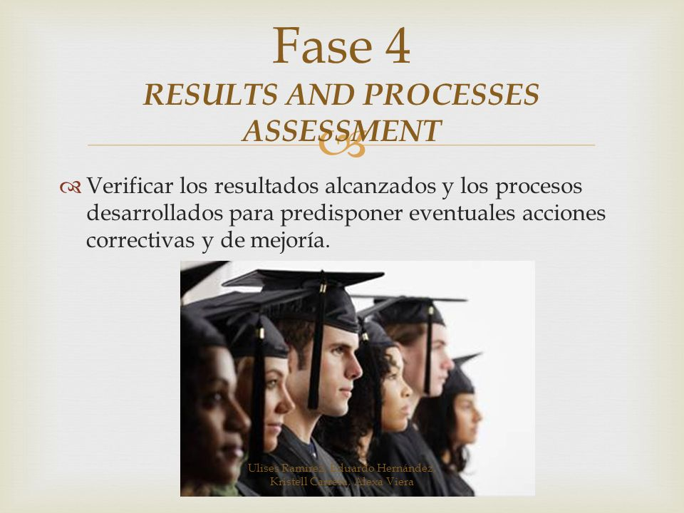 Fase 4 RESULTS AND PROCESSES ASSESSMENT