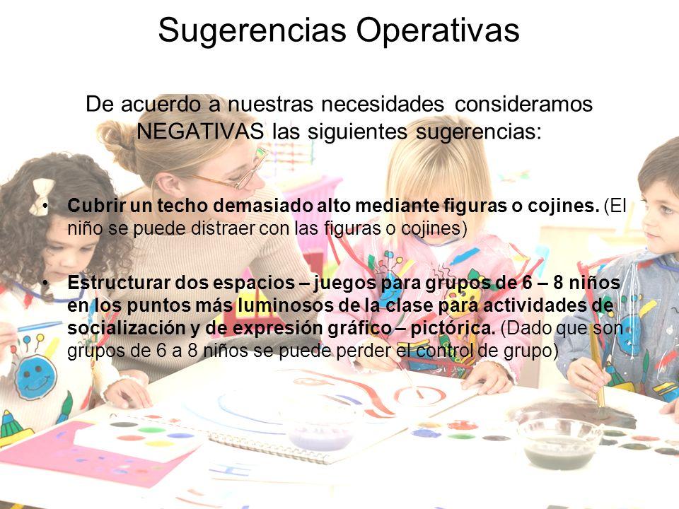 Sugerencias Operativas De acuerdo a nuestras necesidades consideramos NEGATIVAS las siguientes sugerencias: