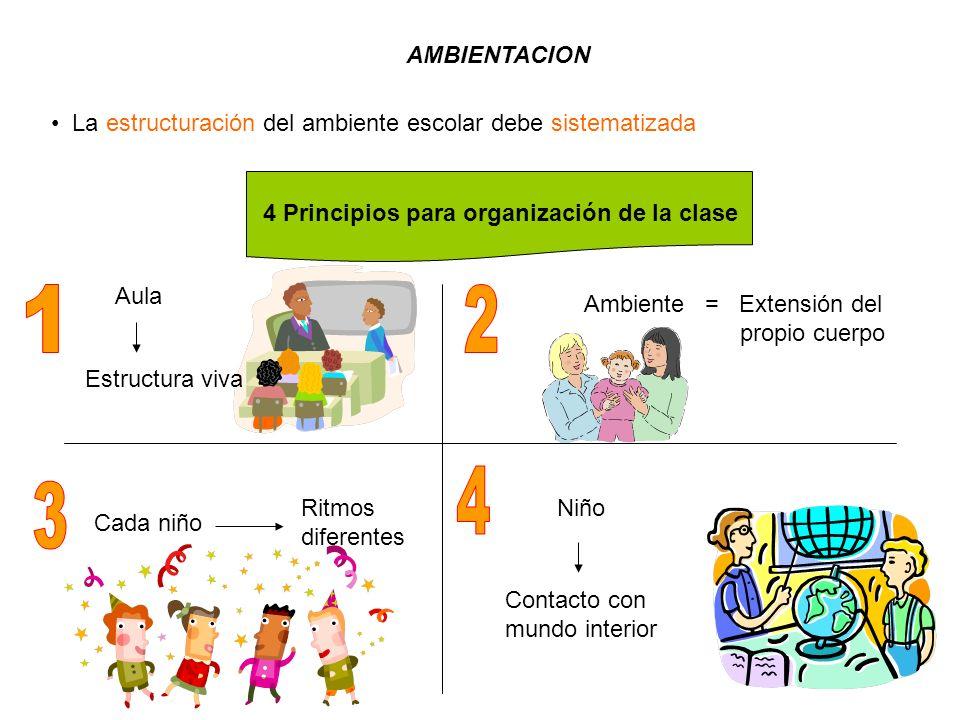 AMBIENTACION La estructuración del ambiente escolar debe sistematizada. 4 Principios para organización de la clase.