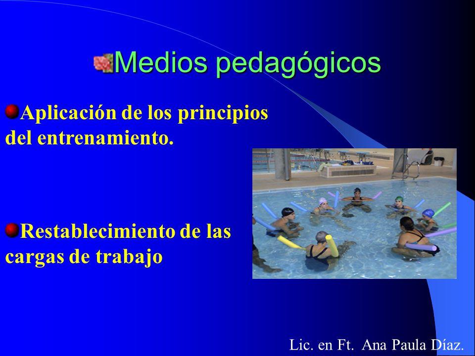Medios pedagógicos Aplicación de los principios del entrenamiento.