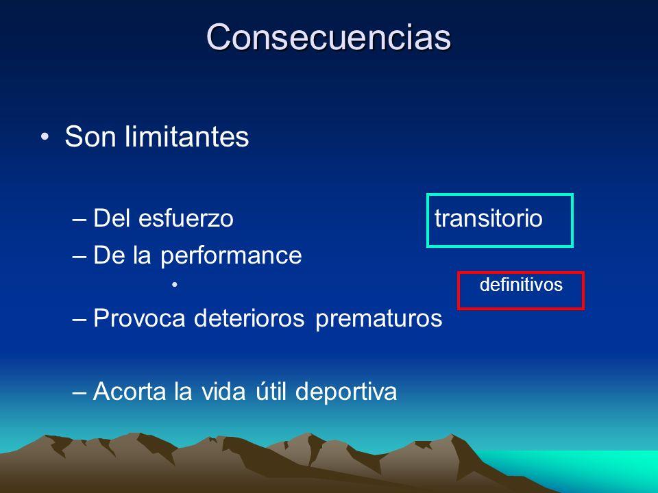 Consecuencias Son limitantes Del esfuerzo transitorio
