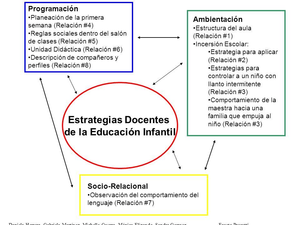 de la Educación Infantil