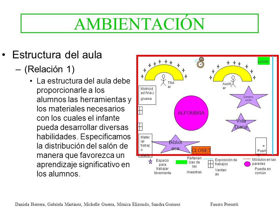 AMBIENTACIÓN Estructura del aula (Relación 1)