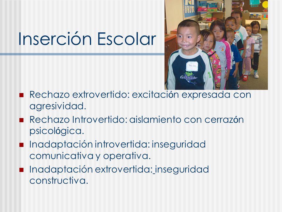 Inserción Escolar Rechazo extrovertido: excitación expresada con agresividad. Rechazo Introvertido: aislamiento con cerrazón psicológica.