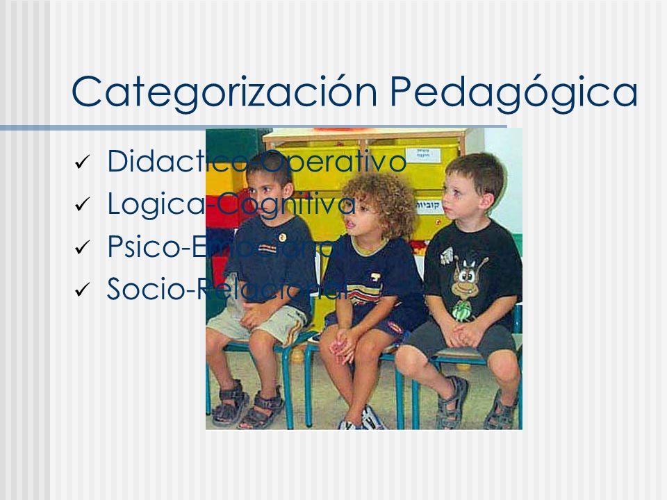 Categorización Pedagógica