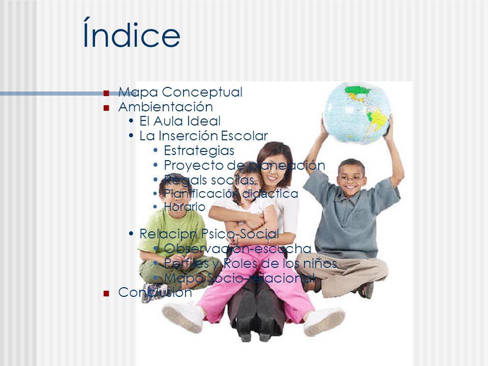 Índice Mapa Conceptual Ambientación El Aula Ideal La Inserción Escolar