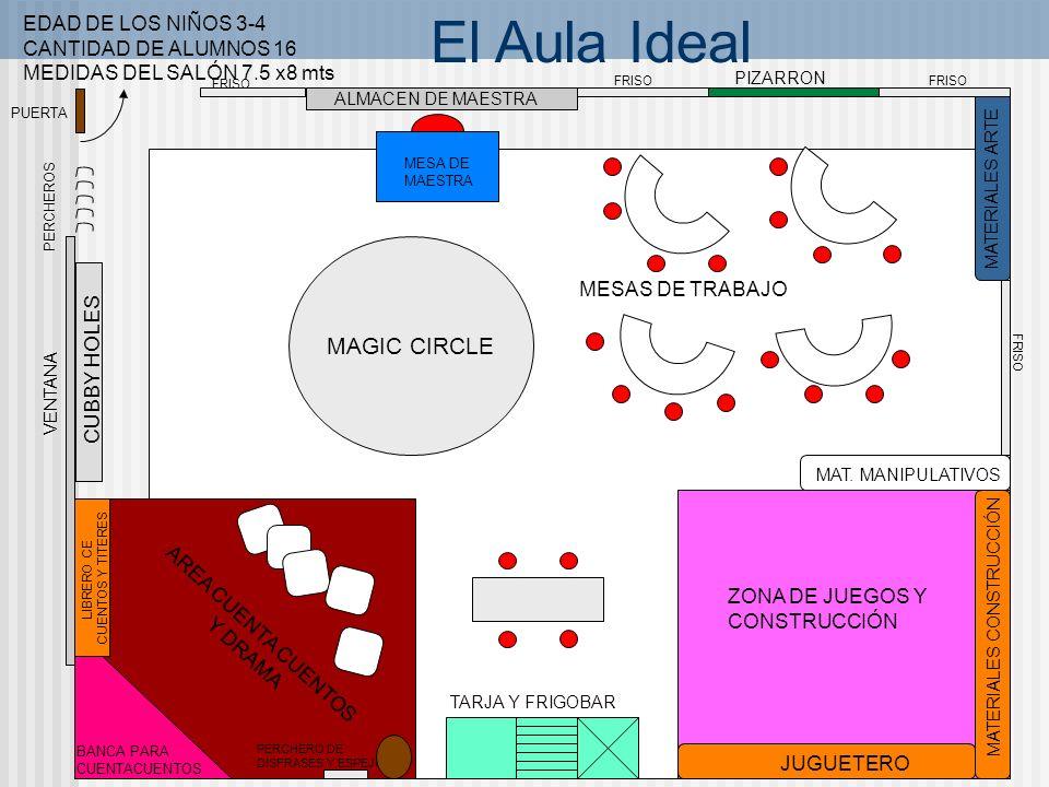 El Aula Ideal MAGIC CIRCLE EDAD DE LOS NIÑOS 3-4