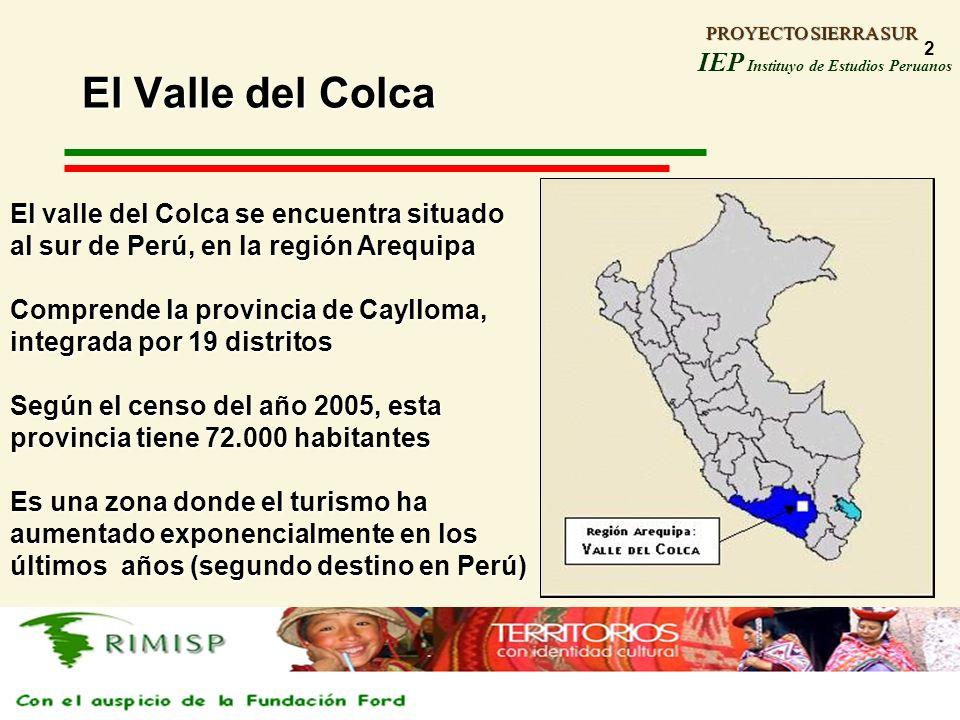 El Valle del Colca El valle del Colca se encuentra situado al sur de Perú, en la región Arequipa.