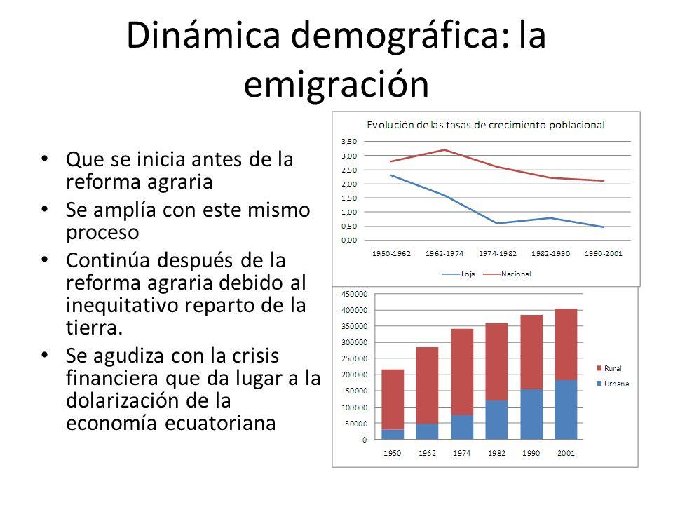 Dinámica demográfica: la emigración