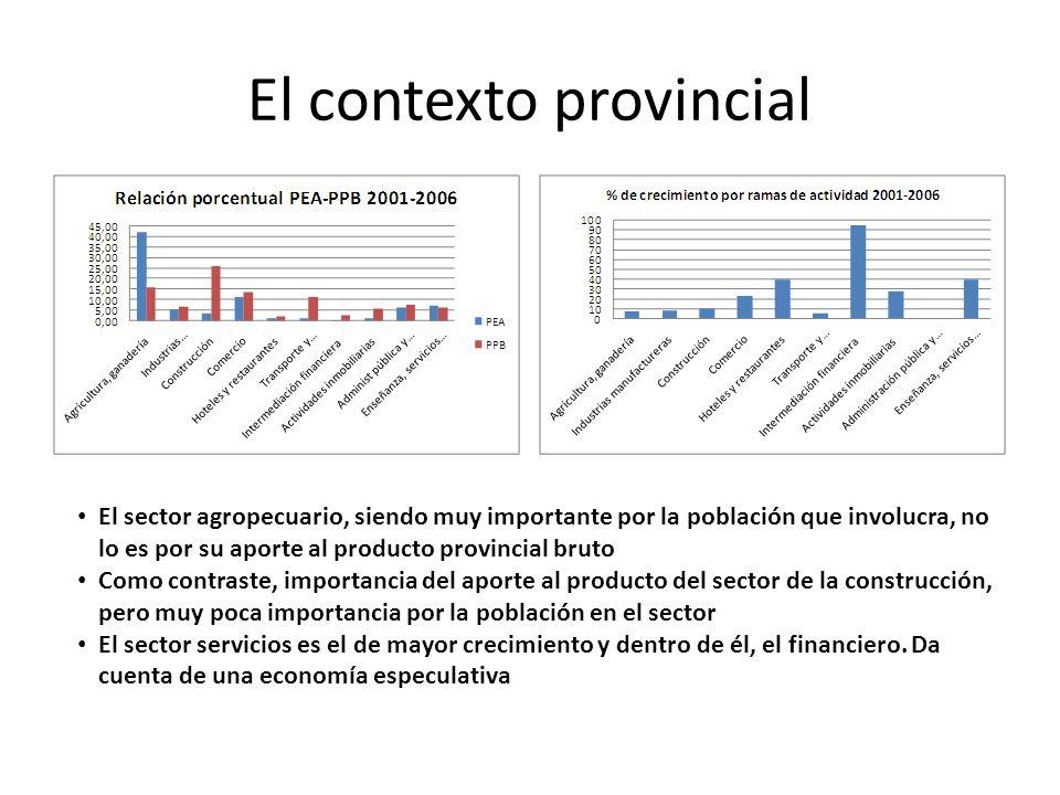 El contexto provincial