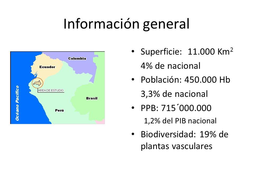 Información general Superficie: 11.000 Km2 4% de nacional
