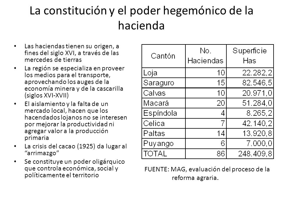 La constitución y el poder hegemónico de la hacienda