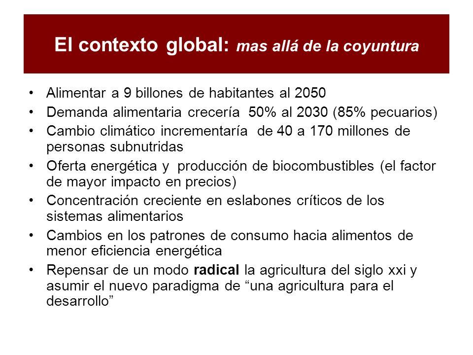 El contexto global: mas allá de la coyuntura