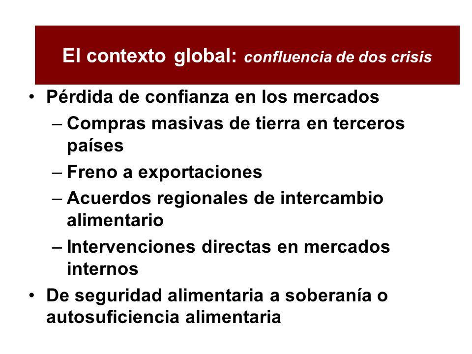El contexto global: confluencia de dos crisis