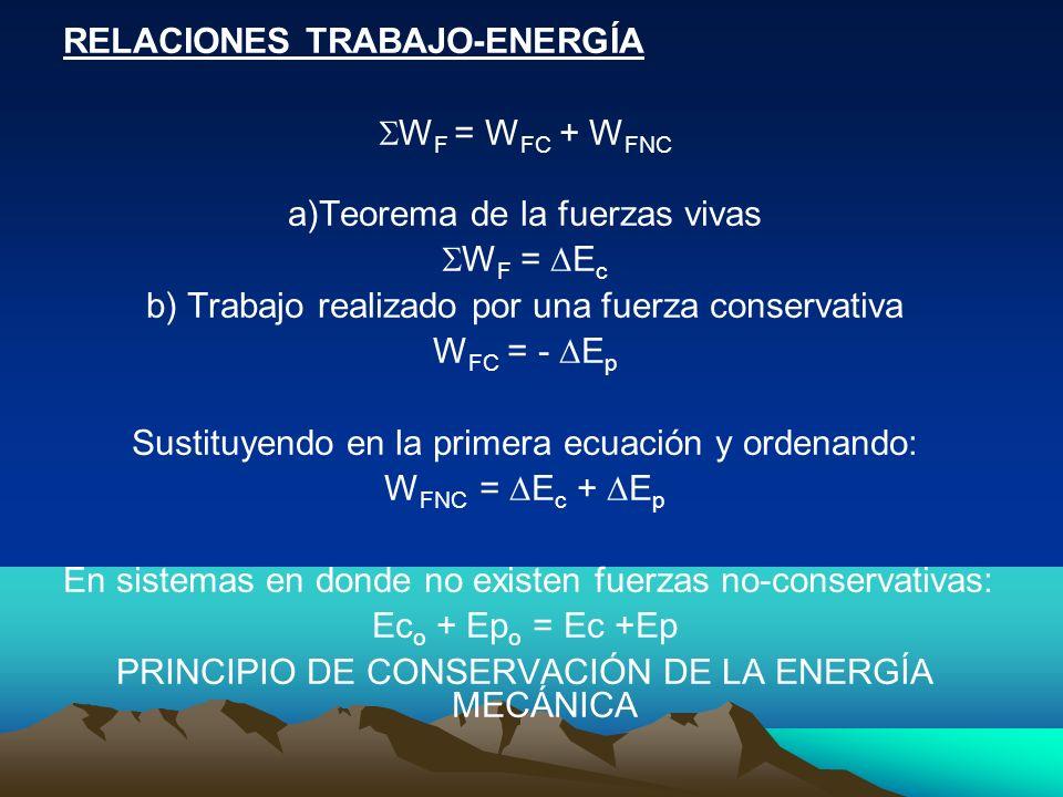 RELACIONES TRABAJO-ENERGÍA SWF = WFC + WFNC
