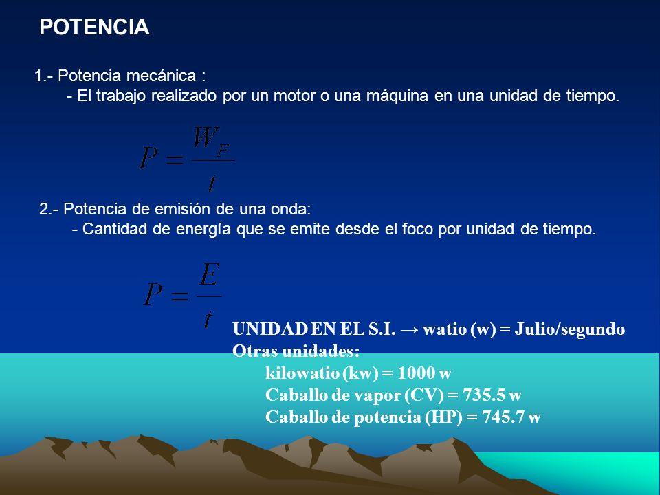 POTENCIA UNIDAD EN EL S.I. → watio (w) = Julio/segundo Otras unidades:
