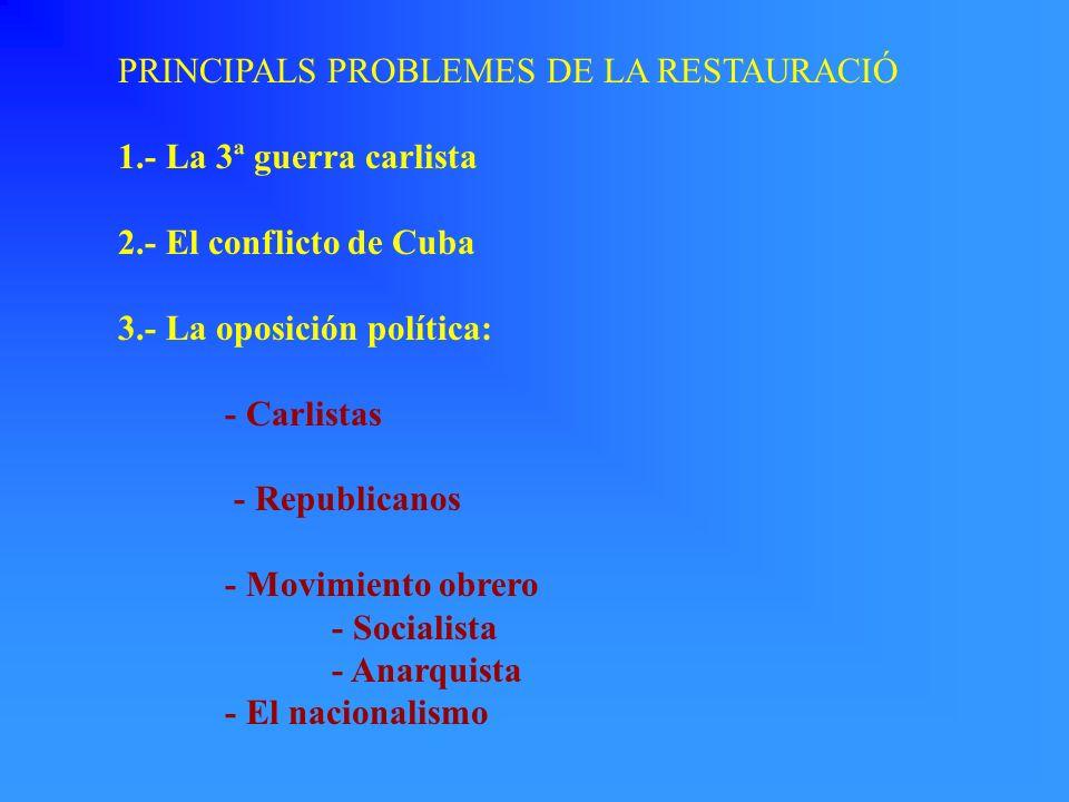 PRINCIPALS PROBLEMES DE LA RESTAURACIÓ