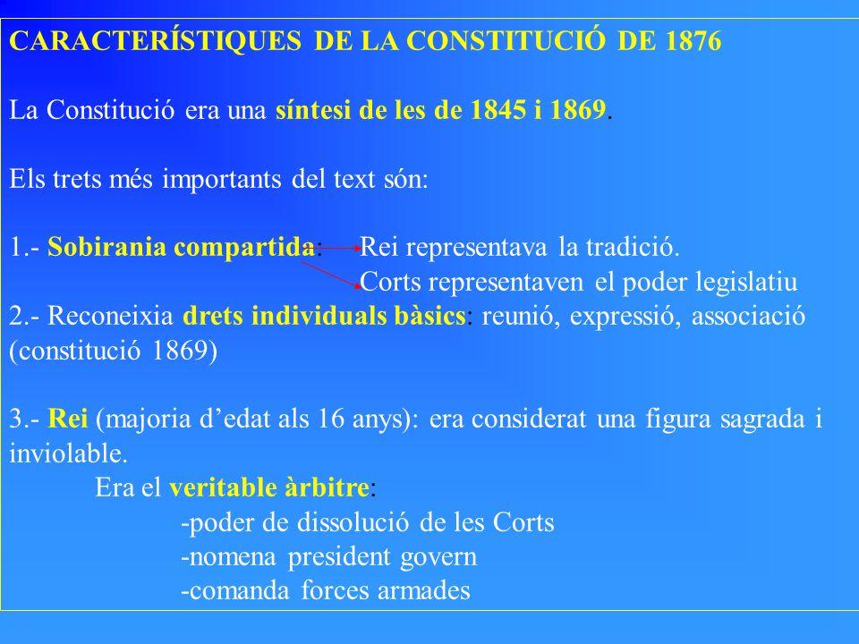 CARACTERÍSTIQUES DE LA CONSTITUCIÓ DE 1876