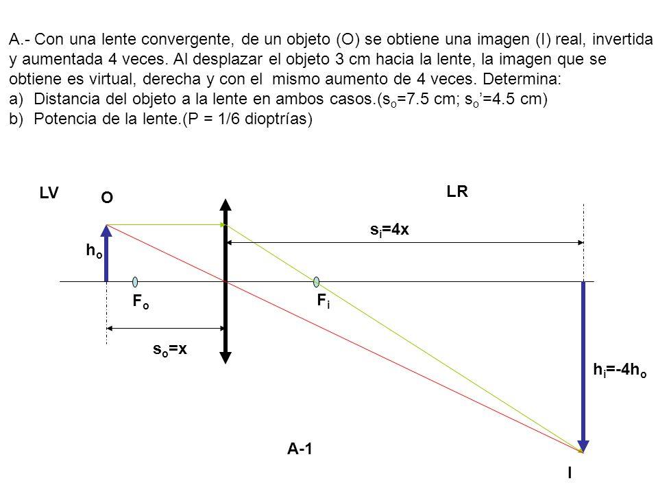 A.- Con una lente convergente, de un objeto (O) se obtiene una imagen (I) real, invertida