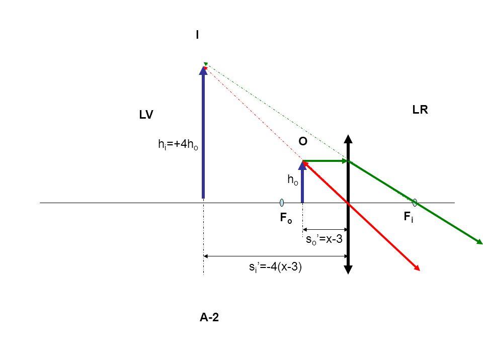 I LR LV hi=+4ho O ho Fo Fi so'=x-3 si'=-4(x-3) A-2