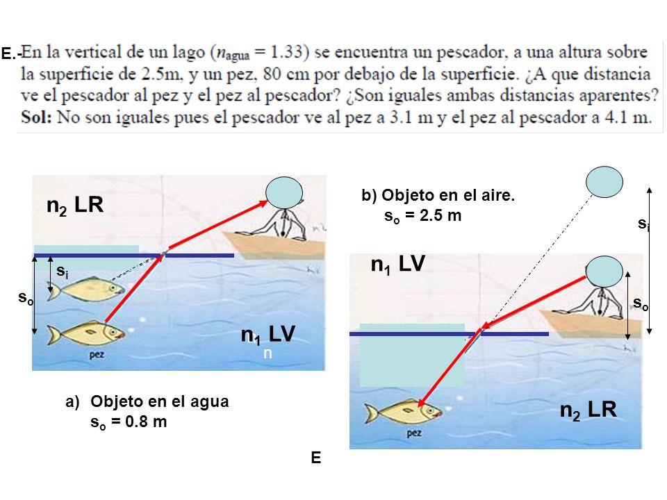 n2 LR n1 LV n1 LV n2 LR E.- b) Objeto en el aire. so = 2.5 m si si so