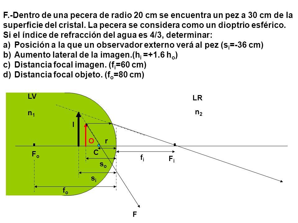 Si el índice de refracción del agua es 4/3, determinar: