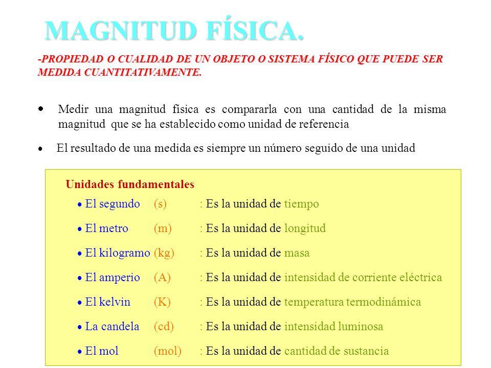 MAGNITUD FÍSICA. -PROPIEDAD O CUALIDAD DE UN OBJETO O SISTEMA FÍSICO QUE PUEDE SER MEDIDA CUANTITATIVAMENTE.