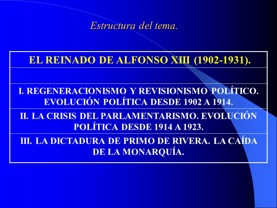 III. LA DICTADURA DE PRIMO DE RIVERA. LA CAÍDA DE LA MONARQUÍA.
