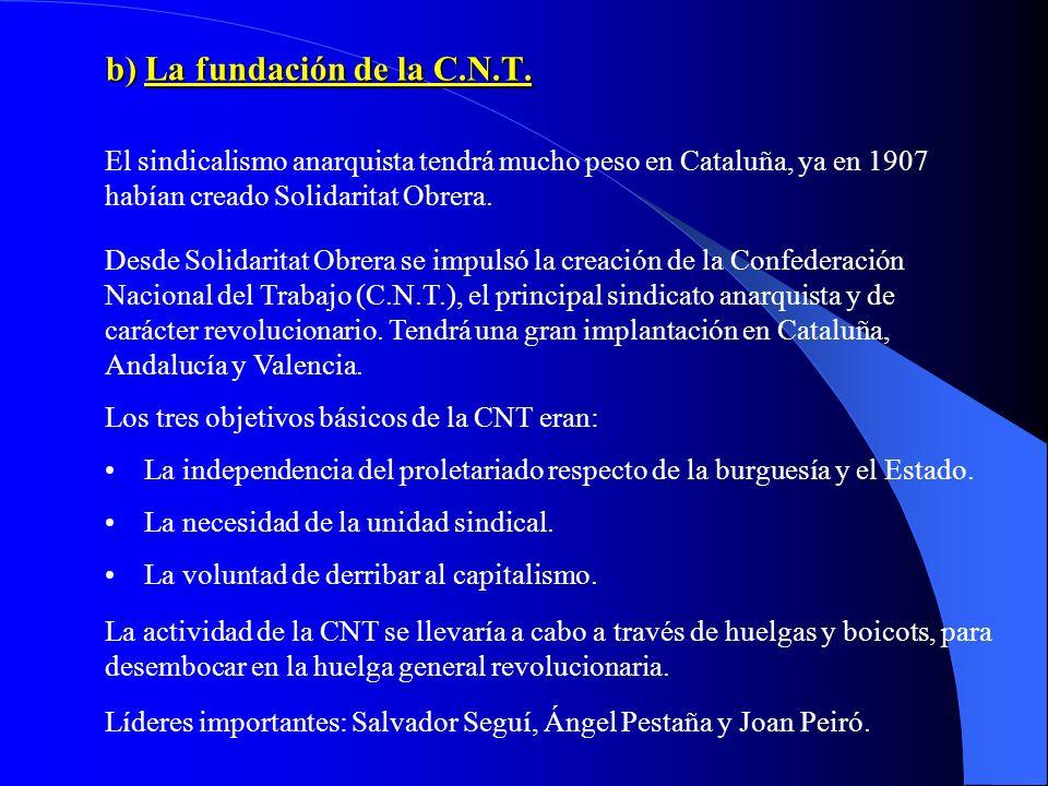 b) La fundación de la C.N.T.