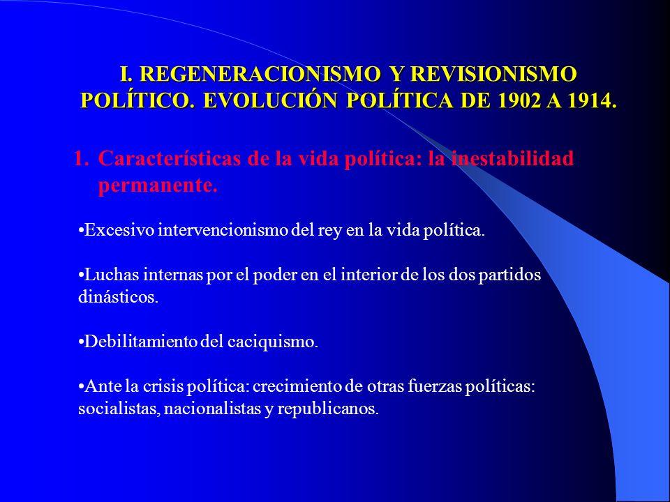Características de la vida política: la inestabilidad permanente.