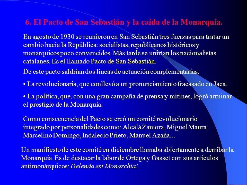 6. El Pacto de San Sebastián y la caída de la Monarquía.