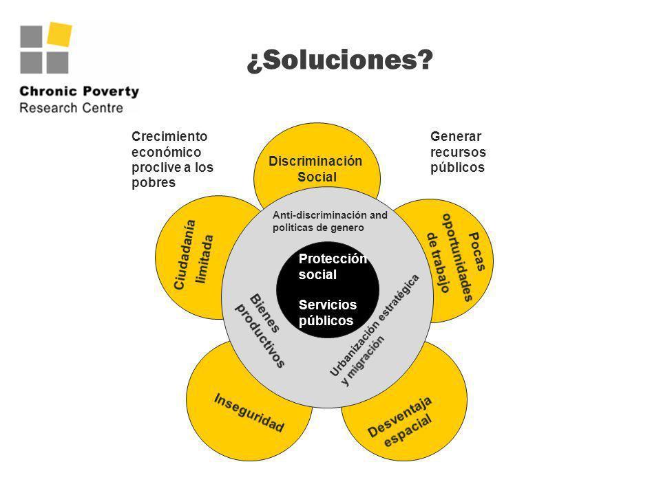 ¿Soluciones Crecimiento económico proclive a los pobres