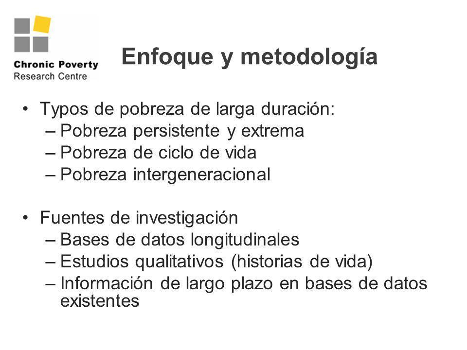 Enfoque y metodología Typos de pobreza de larga duración:
