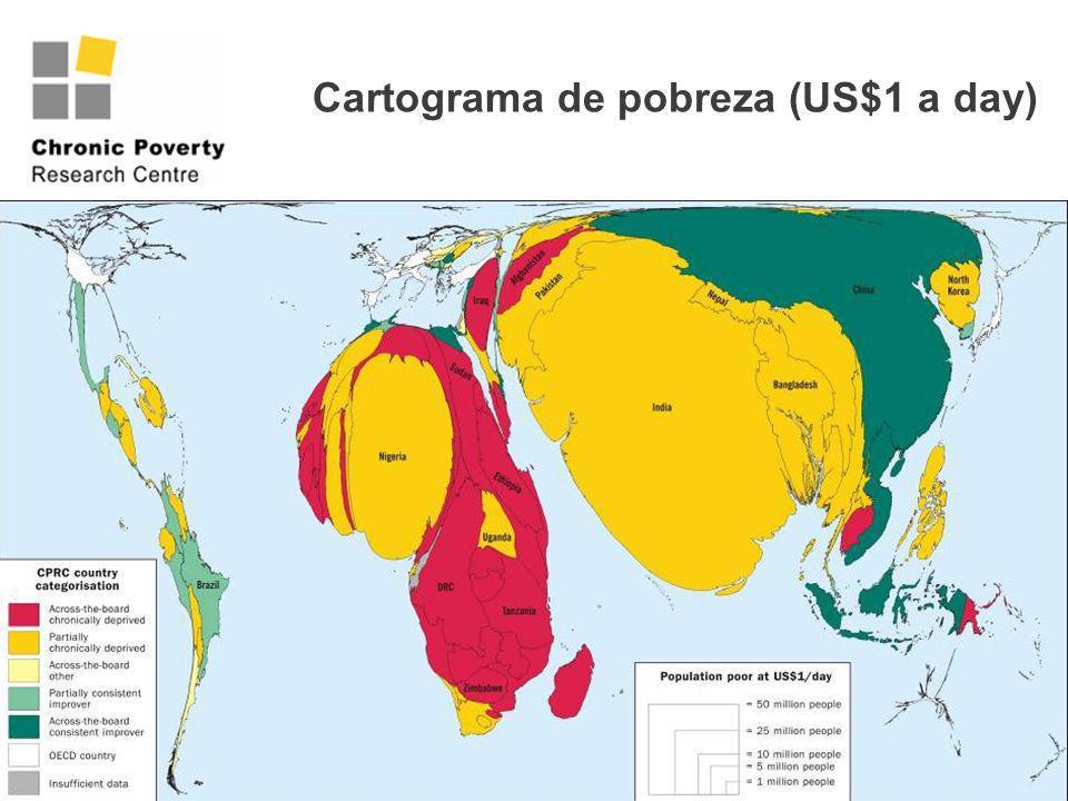 Cartograma de pobreza (US$1 a day)